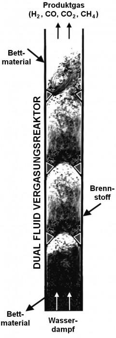 DUAL FLUID-Versuchsanlage (Detail des Vergasungsreaktors), Quelle: TU Wien, Institut für Verfahrenstechnik