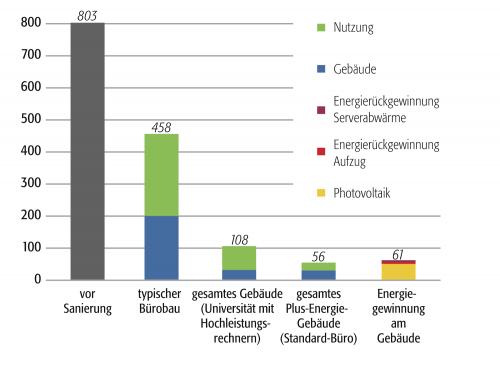 Grafik: TU Wien