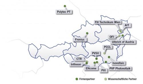 Forschungspartner, Grafik: CTR Carinthian Tech Research AG