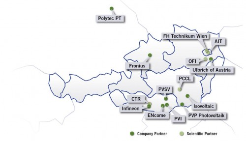 Research Partners, Graphic: CTR Carinthian Tech Research AG