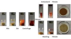 Labor-Prozess, Lösen von Lignin aus Lignozellulose, Foto: TU Eindhoven