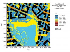 Simulation des Siegerprojekts (StudioVlayStreeruwitz und Carla Lo Landschaftsarchitektur)