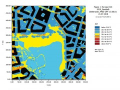 Simulation des Siegerprojekts (StudioVlayStreeruwitz und Carla Lo Landschaftsarchitektur) vor (oben) und nach (unten) der mikroklimatischen Optimierung. Die Farbskala gibt die physiologisch äquivalente Temperatur – kurz die gefühlte Temperatur in 1,5 m Höhe – an: je roter, desto heißer ist ein Bereich. Deutlich ist die Temperaturreduktion innerhalb der Blöcke aber auch der Straßenfreiräume zu erkennen, die durch leichte Veränderungen an der Blockstruktur und dem abgestimmten Einsatz verschiedener Begrünungsmaßnahmen erreicht werden konnte. (Quelle: Green4cities GmbH)