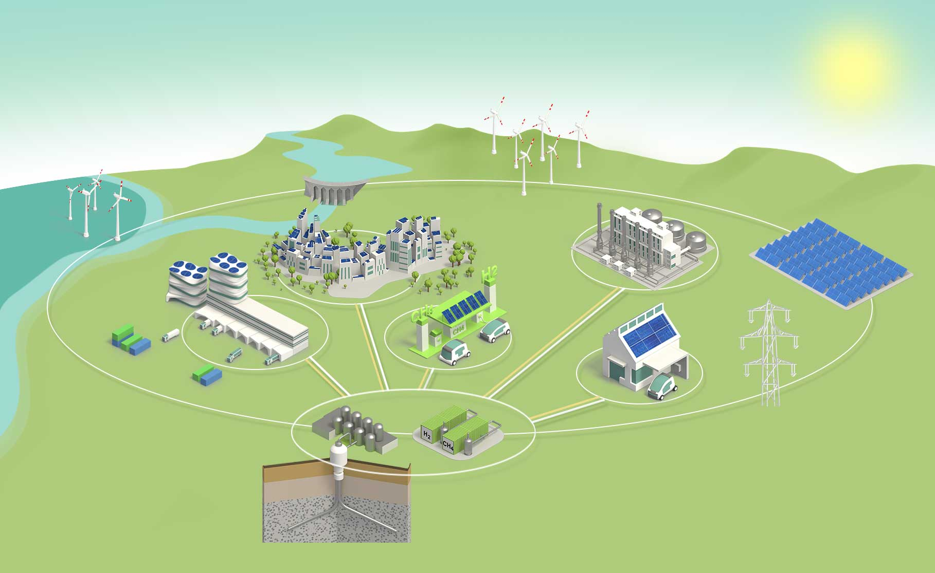 Chart: Energy Institute JKU Linz